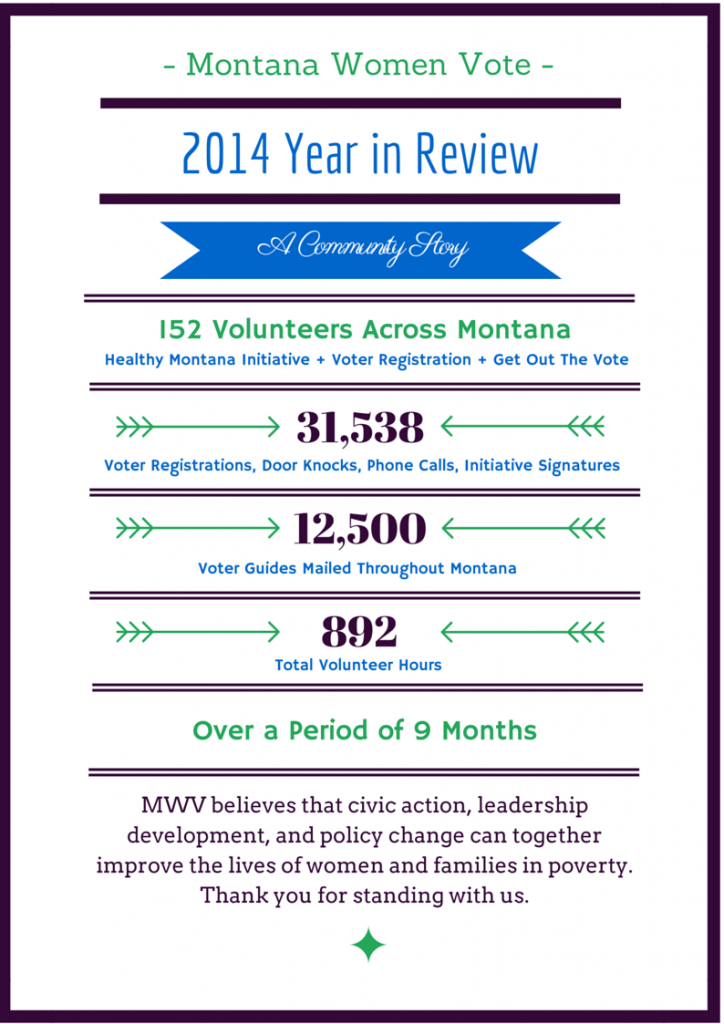 Montana Women Vote, Voter Engagement, 2014